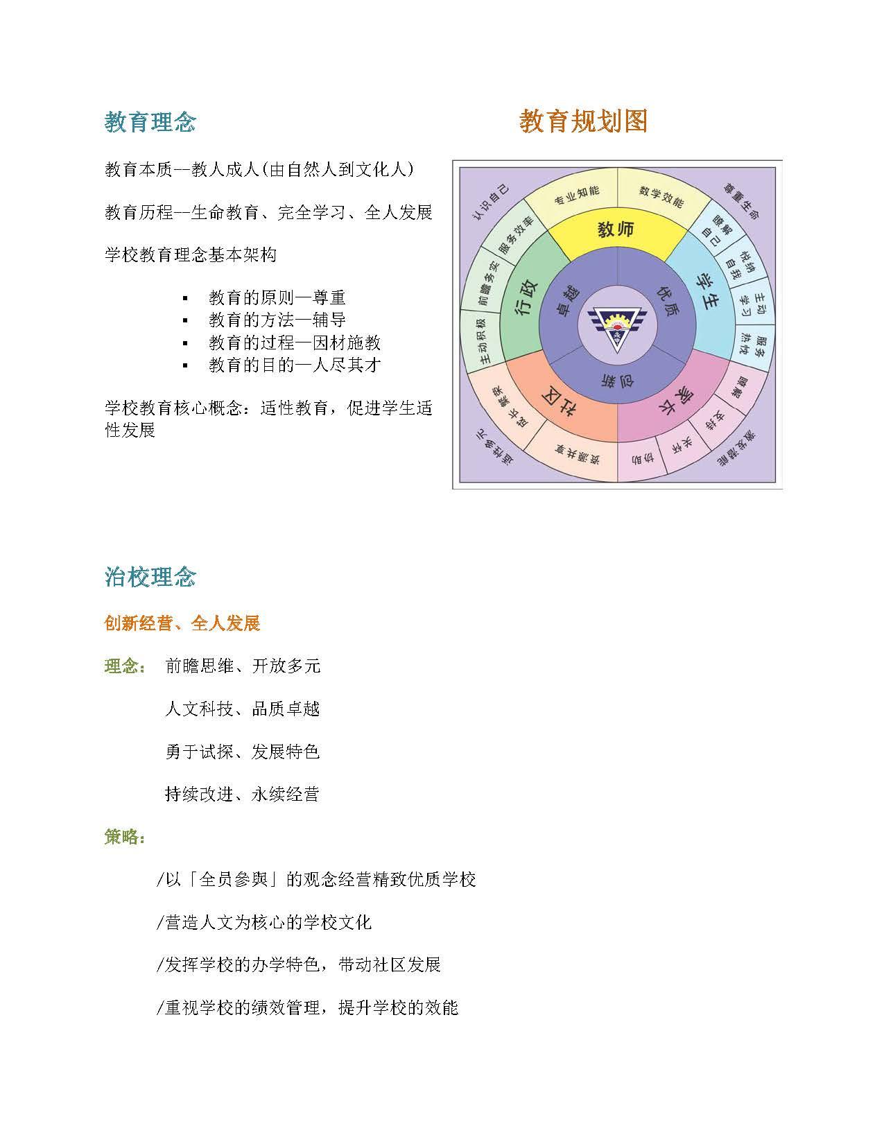 学校总体经营与实施策略-初稿_Page_2